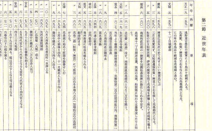 「東十二丁目誌」註解覚書 -近世概観-
