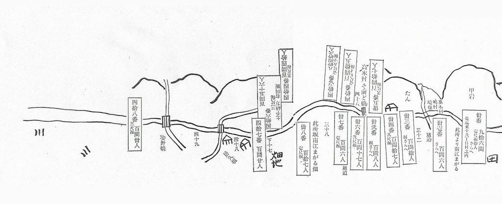 仁兵衛堰(高木村部分)
